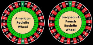 american roulette wheel vs european and french roulette wheel