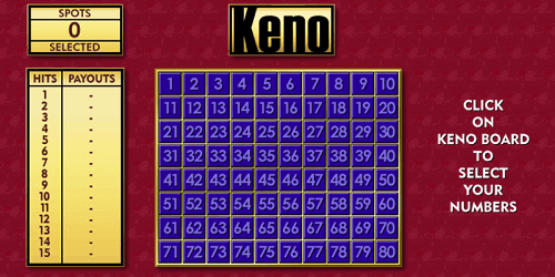 how to play keno board